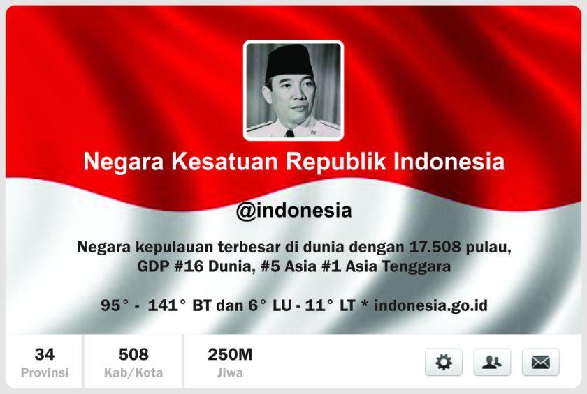 TwitterIndonesia