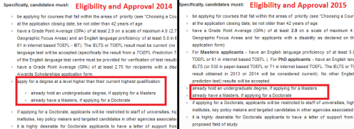 Eligibility and Approval AAS 2014 dan 2015