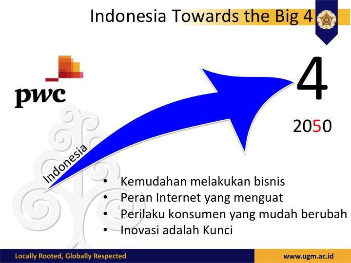Ekonomi Indonesia RankingBerapa?